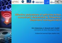 Cover for Effective parameters of split split-ring arrays, numerically determined by frequency frequency- dependent homogenization